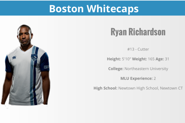 Whitecaps – Ryan Richardson
